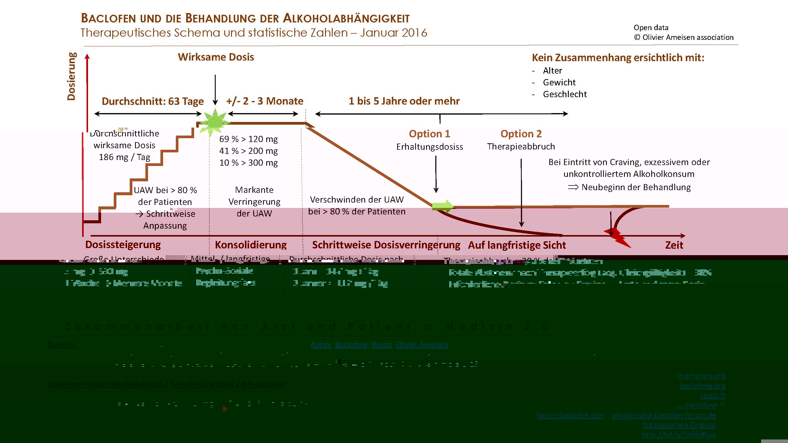 Schema_Therapeutique_Baclofène_german_0116-final.jpg